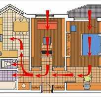 Вентиляция многоквартирных многоэтажных жилых домов
