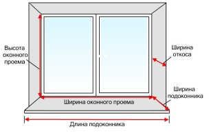 Установка откосов на пластиковые окна своими руками