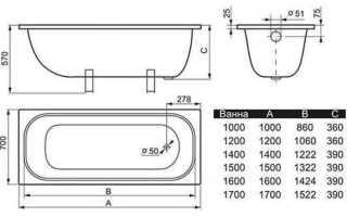 Ванная размеры стандартные размеры