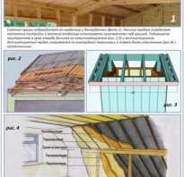 Конструкция скатной крыши с деревянными стропилами